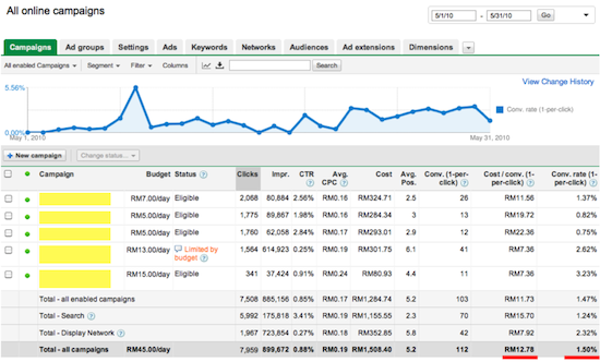 AdWords Case Study 1b