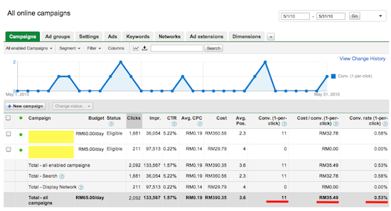 AdWords Case Study 2a